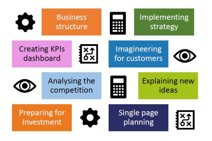 why you need a business plan on a page