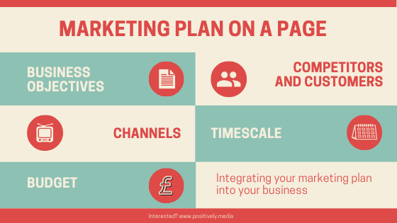 Marketing plan on a page